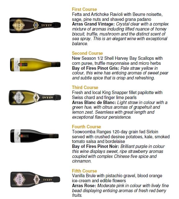winedinnerlist